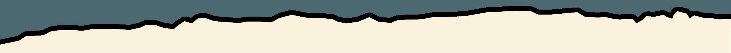 arborator-denim-company-maastricht-haarlem-gescheurde-rand-boven-geel-v2
